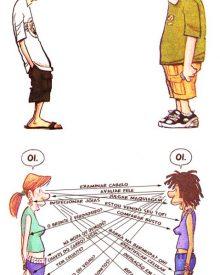 Comunicação não falada entre homens e mulheres