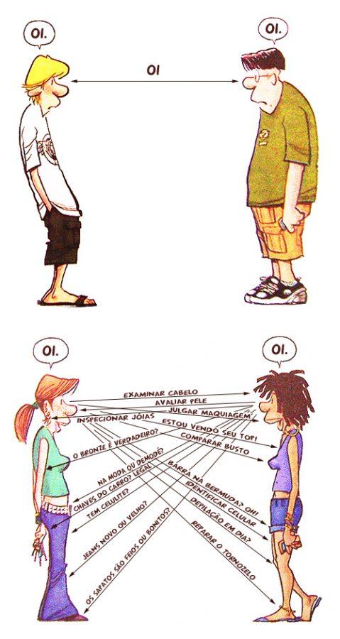 Comunicação não falada entre homens e mulheres 1