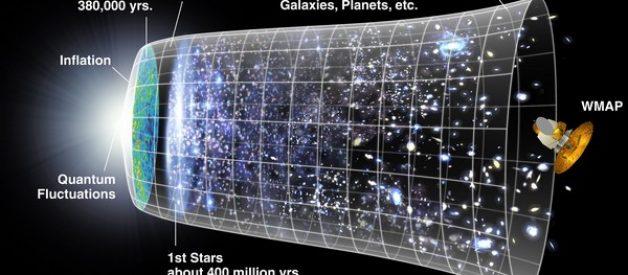 inflação cosmica