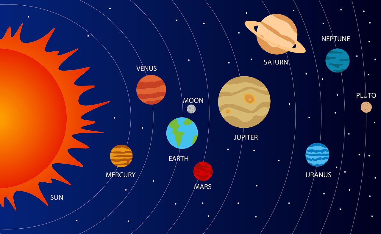 Que tipo de astro é Plutão